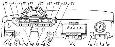 Панель приборов и органы управления ГАЗ-21 «Волга»